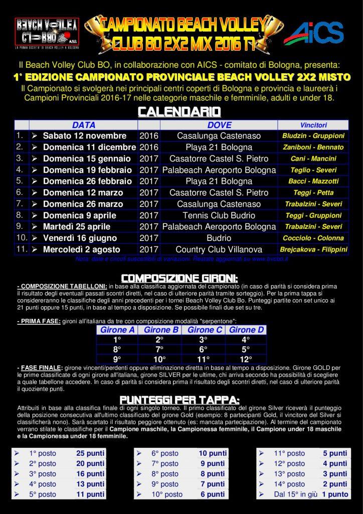 Campionato 2016-17